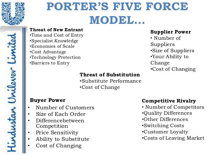 porter s analysis of colgate Strategies of colgate - porters generic strategy, swot analysis, value chain -primary & secondary activities, responses to threats to sustainability, bcg matrix.