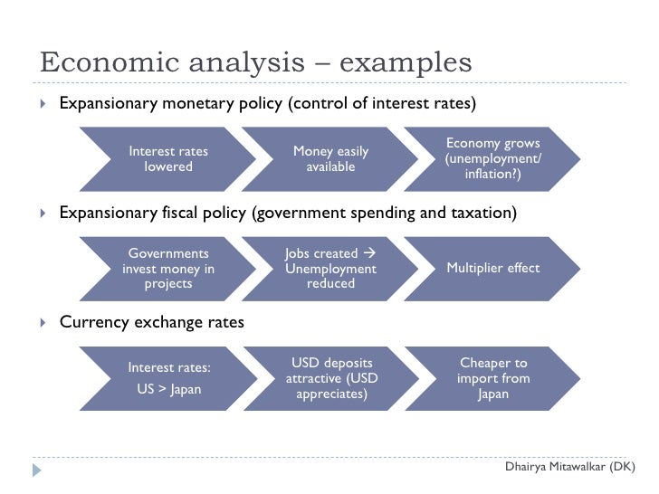 a research about expansionary fiscal policy The classical view of expansionary or contractionary fiscal policies is that such policies are unnecessary combating a recession using expansionary fiscal policy.