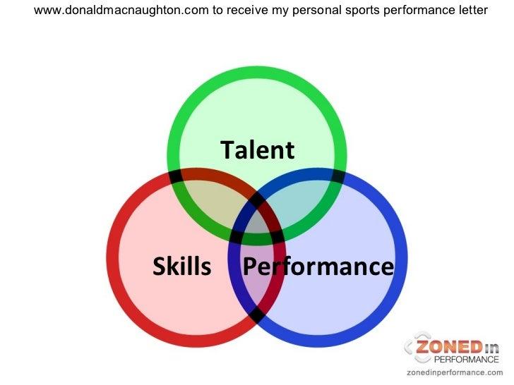 TalentSkills    Performance