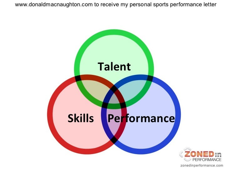 """The Human Race"" Talent, Skills, Performance 1"