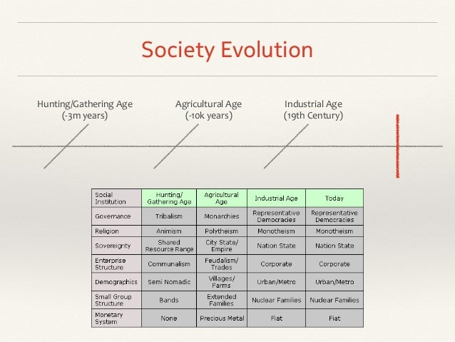 human computer interaction human evolution User modeling, human computer interaction in this article i first analyze the evolution of human-computer interaction (hci) as a research area.
