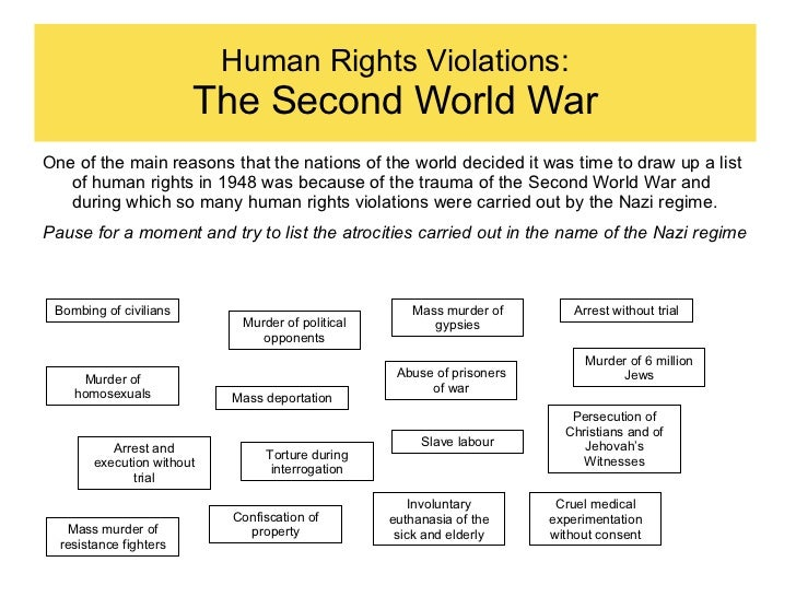 essays on human rights issues Find long and short essay on human rights for this right is subject to issues such as violation of human rights while every human being is.