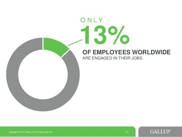 http://image.slidesharecdn.com/humancapitalclub11feb2015-150212025451-conversion-gate01/95/employee-engagement-research-by-gallup-4-638.jpg?cb=1423709764
