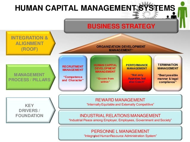 thesis on human resources management in nigeria This thesis proposal is an outline of my phd thesis describing the research to be conducted over the next  resource and product consumers, regulatory agencies.