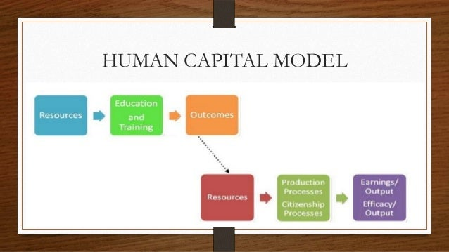 human resource management theories and models pdf