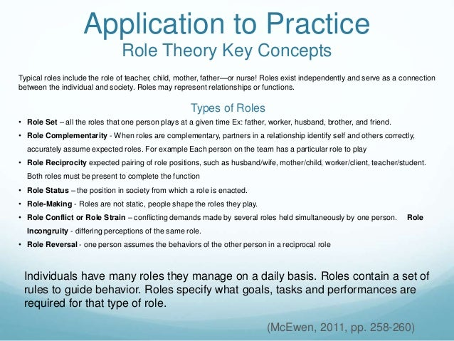 application of marketing theories to practice Introduction to the principles of social marketing 'social marketing is concerned with the application of marketing knowledge practice, theory.