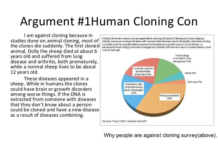 opinion essay about cloning Cloning and genetic engineering have improved and solved various human circumstances n the world today in fact, cloning finds many of its application in amplification of dna, genetic fingerprinting, as well as modification of genetic makeup in humans.
