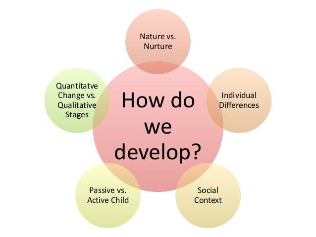 Nature Vs Development
