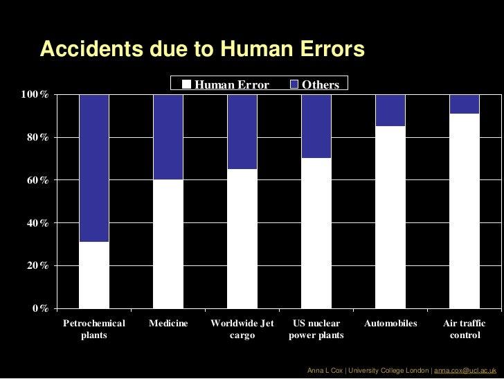 human-error-lecture-6-728.jpg?cb=1333519
