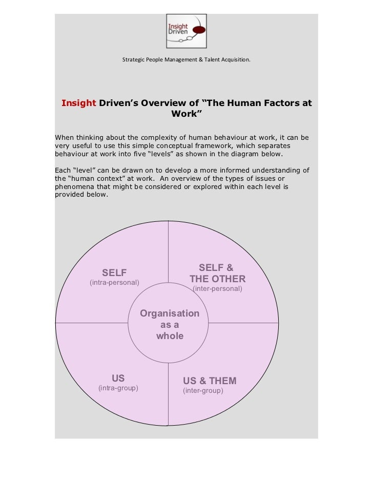 "Strategic People Management & Talent Acquisition. Insight Driven's Overview of ""The Human Factors at                      ..."