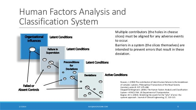 An analysis of several factors in economics and location