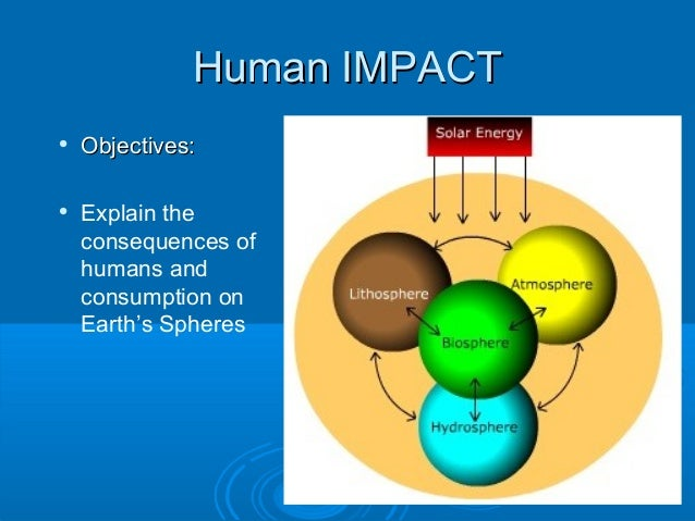 Human IMPACT     Objectives: Explain the consequences of humans and consumption on Earth's Spheres