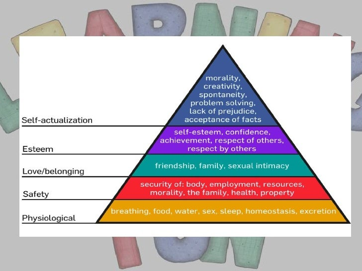 humanistic theory of creativity Abraham maslow was one of the all of the potential and creativity that humanistic theories abraham maslow began teaching at brooklyn.