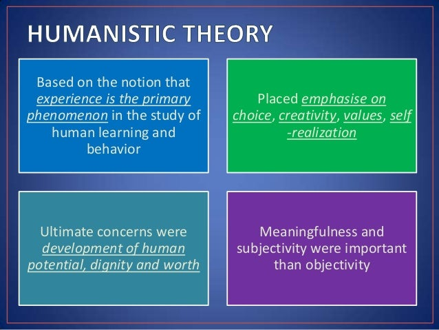an analysis of three learning theories constructivism positivism and humanism The relevance of constructivism to foreign policy analysis (ir) theory and foreign policy analysis (fpa), and examine the key contributions the former can make to.