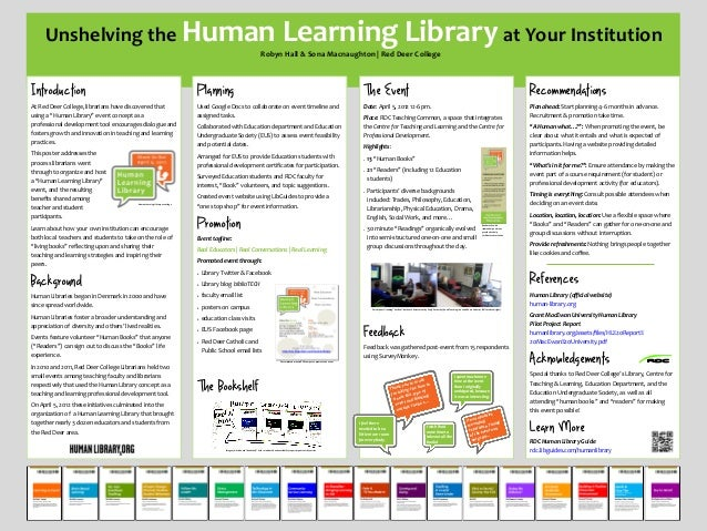 Unshelving the Human  Learning Library at Your Institution  Robyn Hall & Sona Macnaughton | Red Deer College  Introduction...