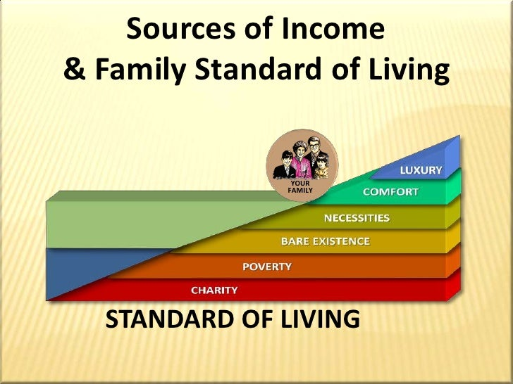 YOUR<br />FAMILY<br />Sources of Income& Family Standard of Living<br />YOU<br />STANDARD OF LIVING<br />