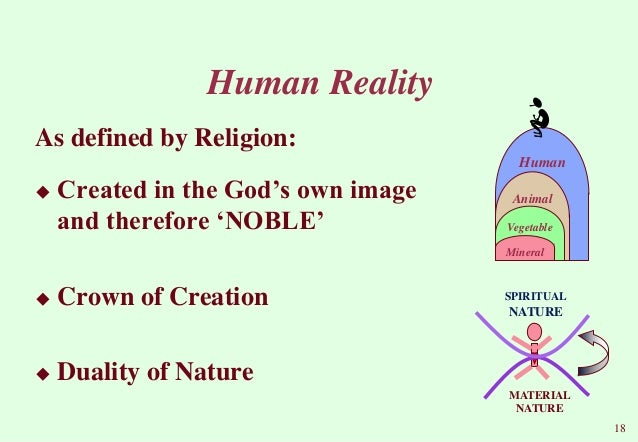 Spiritual Nature Religion of Nature Spiritual Nature