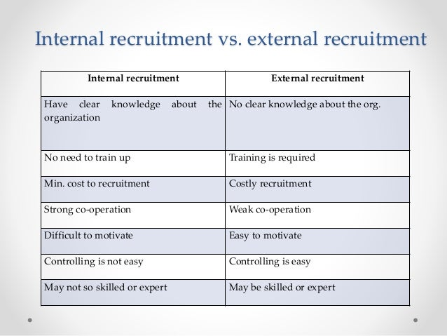 internal hiring vs external hiring Should you wait for the perfect candidate, or train an internal employee   external hires are also 61% more likely to quit or be laid off than.