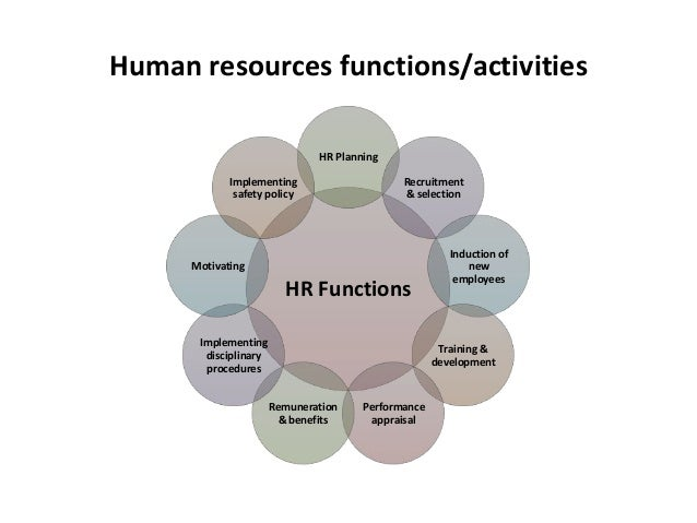 the human resource function In this role, employees regarded hr as the enemy and going to hr was the kiss of death for your ongoing relationship with your own manager employees believed and were often correct, that the hr function was in place solely to serve the needs of management.