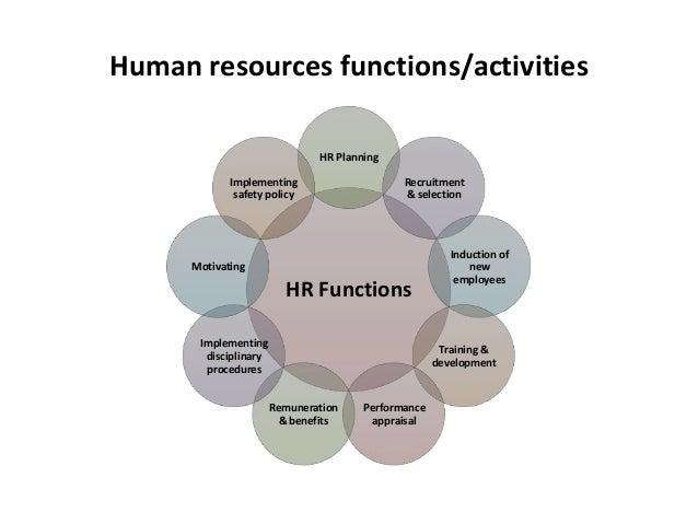 Evolution of Human Resource Management