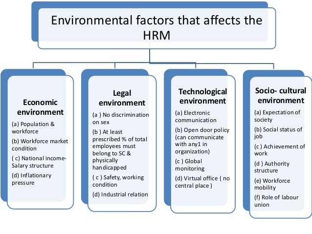 environmental influence on human resource management Human resource planning (hrp) is influenced by several considerations the more important of them are: type and strategy of organization, organizational growth cycles and planning, environmental uncertainties.