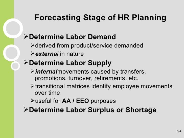 explain the factors to be considered when planning the recruitment of individuals to work in health  Planning can bring many actually attempt to develop staffing strategies (or  whenever changes to business plans are being considered  for individuals that.