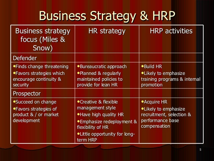 the relationship between business strategy and it strategy essay Section 3 secondary consideration of the strategic linkages between business strategy and purchasing strategy adele business strategy- outcome 1.