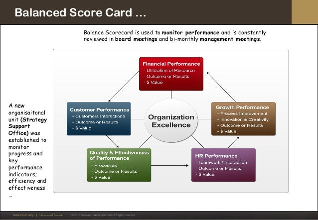 emirates airline hr strategy Hrm strategies arab emirates airline executive summary arab emirates airline is the largest major airline in the middle east which is owned by emirates hr practice.