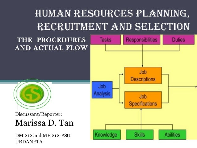 HUMAN RESOURCES PLANNING,        RECRUITMENT AND SELECTIONTHE PROCEDURESAND ACTUAL FLOWDiscussant/Reporter:Marissa D. TanD...