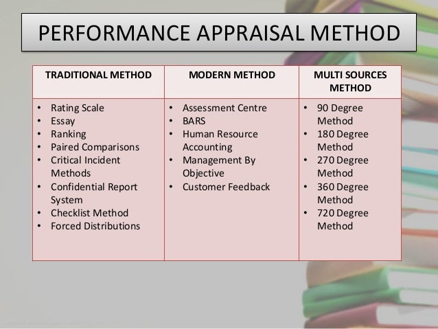 methods of performance appraisal essay Performance appraisals essay  form top of form performance appraisal is a method of evaluating the behaviour of employees in the work spot, normally both the.
