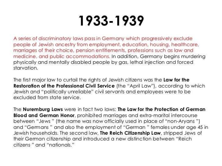 Human rights timeline part 2