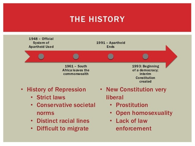 history of human trafficking Human trafficking throughout the years, a timeline made with timetoast's free interactive timeline making software.