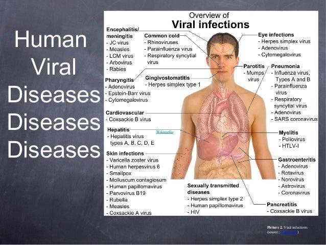 Human viral diseases