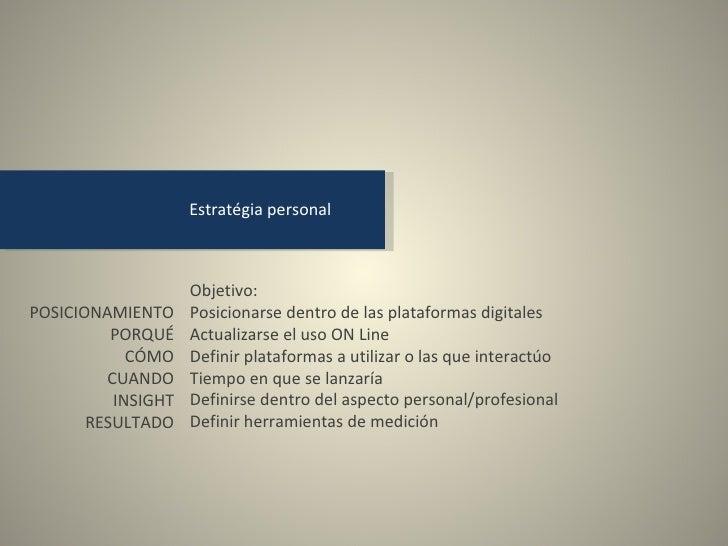 Estratégia personal Objetivo: Posicionarse dentro de las plataformas digitales Actualizarse el uso ON Line Definir platafo...