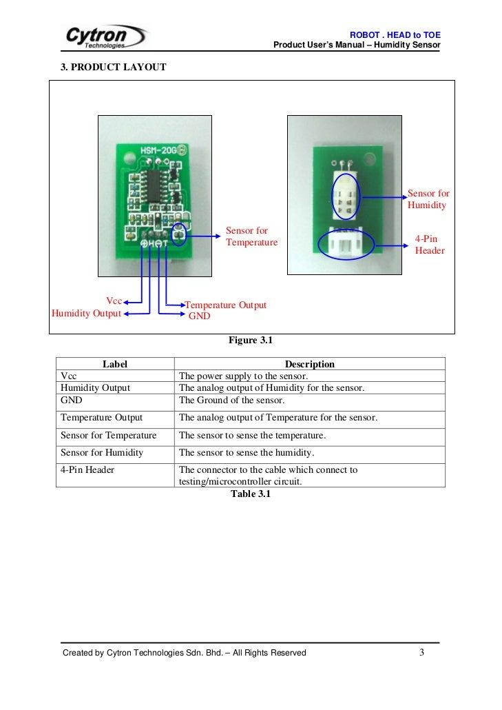 Ranco Humidistat User Manual Lexupload