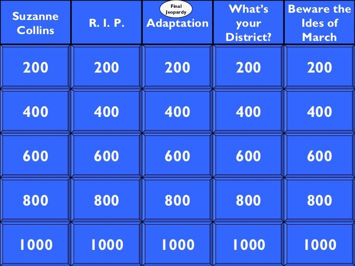 Hunger Games Jeopardy