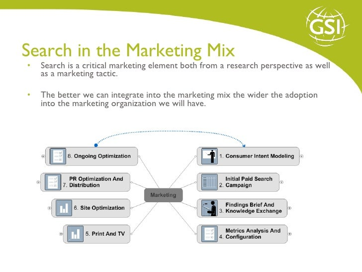 critically examine marketing mix For marketing communication to be successful, however, sound management decisions must be made in the other three areas of the marketing mix: the product, service or idea itself the price at which the brand will be offered and the places at or through which customers may purchase the brand.
