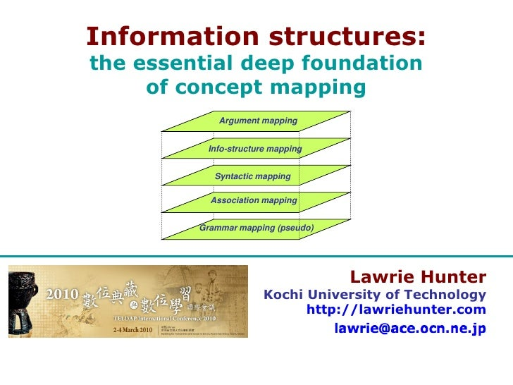 Information structures: the essential deep foundation      of concept mapping              Argument mapping             In...