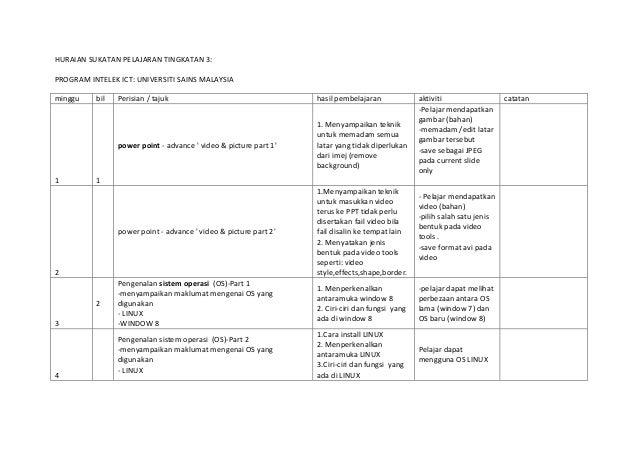 HURAIAN SUKATAN PELAJARAN TINGKATAN 3:PROGRAM INTELEK ICT: UNIVERSITI SAINS MALAYSIAminggu    bil   Perisian / tajuk      ...