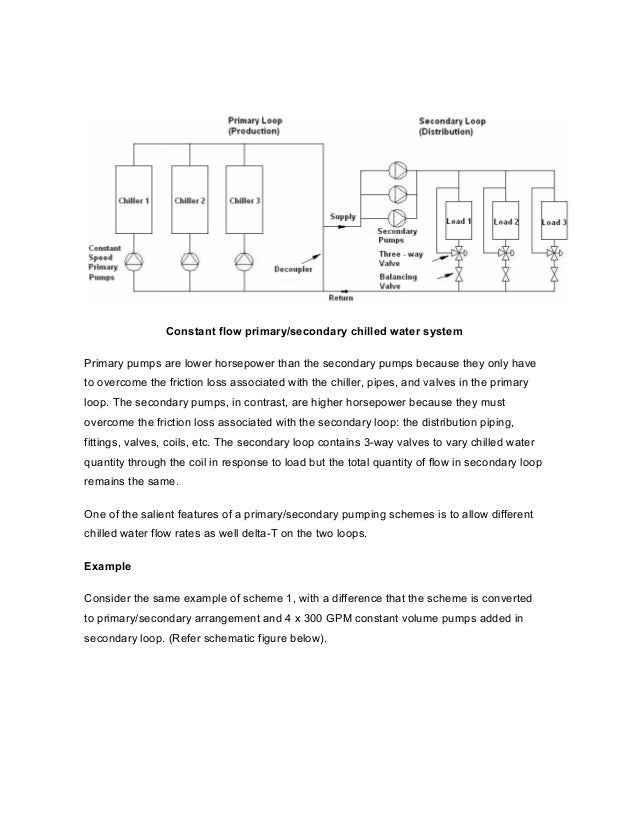 10441096 also Hvac Chilled Water Distribution Schemes moreover Watch further 51688 Principle Of Working Of Refrigeration Reciprocating  pressors additionally Intelligent Tele  Hvac Control. on hvac schematic