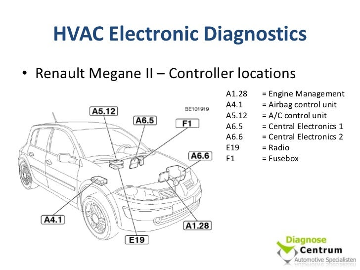 Hvac Electronic Diagnostics