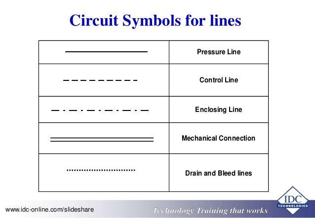Circuit Breaker Symbol Circuit Symbols For Lines