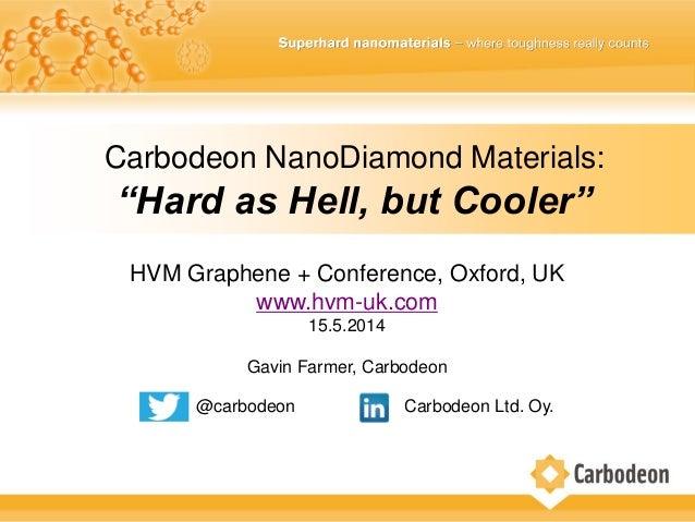 "HVM Graphene + Conference, Oxford, UK www.hvm-uk.com 15.5.2014 Gavin Farmer, Carbodeon Carbodeon NanoDiamond Materials: ""H..."