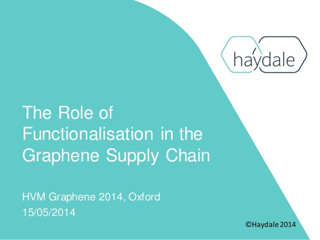 The Role of Functionalisation in the Graphene Supply Chain HVM Graphene 2014, Oxford 15/05/2014 ©Haydale2014
