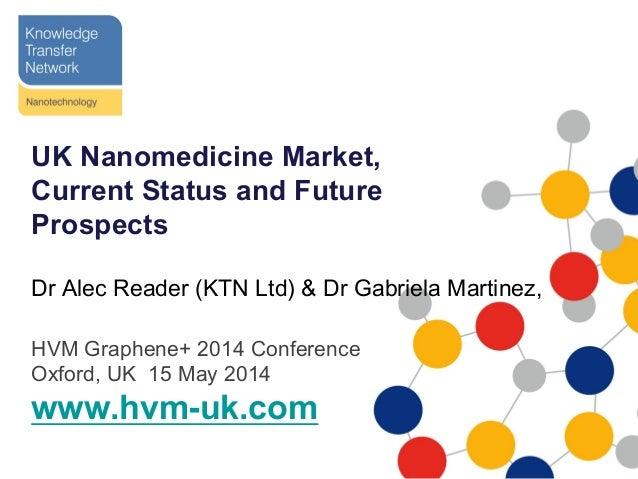 UK Nanomedicine Market, Current Status and Future Prospects HVM Graphene+ 2014 Conference Oxford, UK 15 May 2014 www.hvm-u...