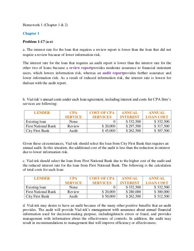 Homework 1 (Chapter 1 & 2)Chapter 1Problem 1-17 (a-e)a. The interest rate for the loan that requires a review report is lo...