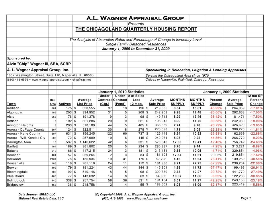 A.L. Wagner Appraisal Group                                                                                 Presents      ...