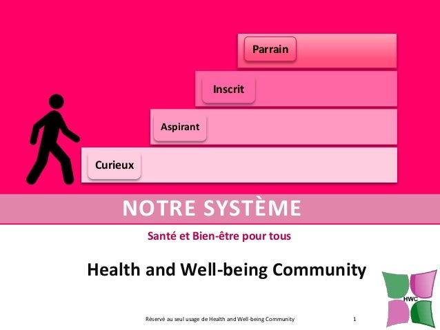 Parrain Inscrit Aspirant  Curieux  NOTRE SYSTÈME Santé et Bien-être pour tous  Health and Well-being Community Réservé au ...