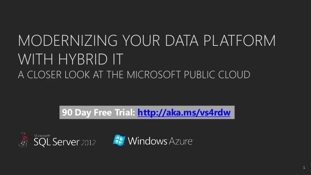 90 Day Free Trial: http://aka.ms/vs4rdw                                          1