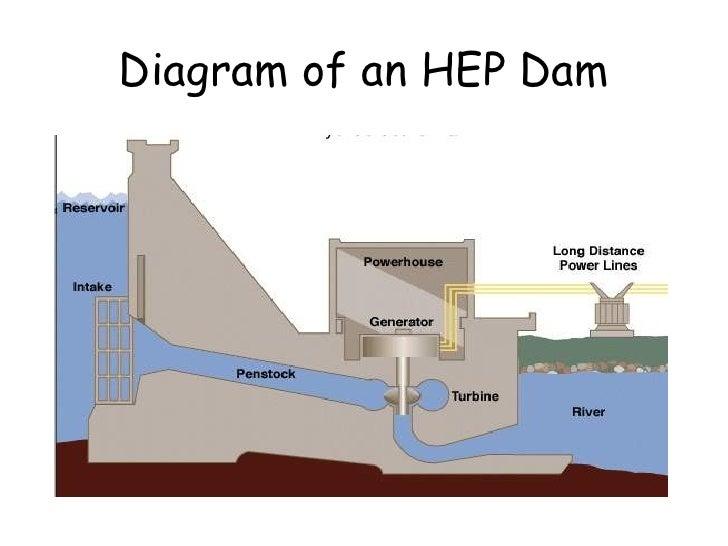 hydroelectric power advantages and disadvantages pdf